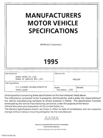 1995 honda prelude mvma
