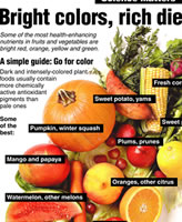 bright colors, rich diet poster