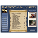 Harmony of the Gospels (Mac OSX Version) | Software | Home and Desktop