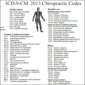 Independent Health Medicare Information Center: Chiropractic