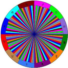 navamsha and dasamsha divisional charts astrology mp3 audio course