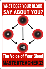 what does your blood say about