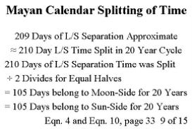 mayan_calendar_katun_20-year_time_split_tool_video_&_script