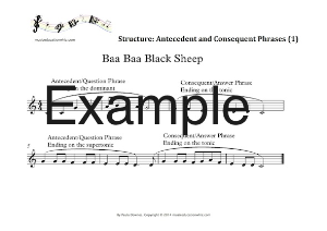 musical structure: antecedent and modulating consequent phrases