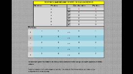 torneo americano mixto 6 jugadores (powerpoint)