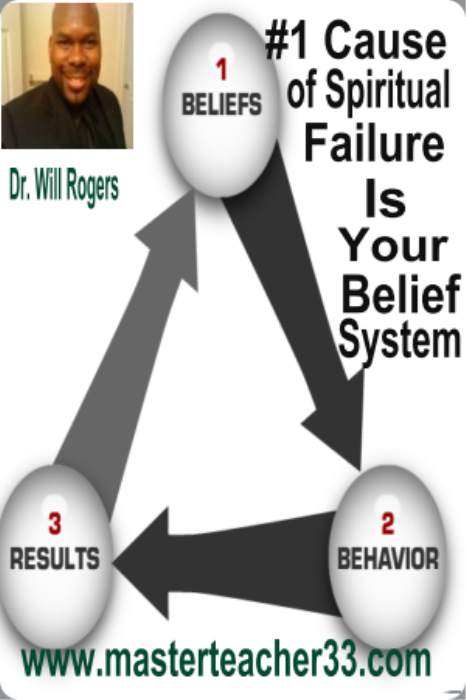 First Additional product image for - #1 Cause Of Spiritual Failure & Poor Performance