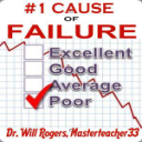#1 Cause Of Spiritual Failure & Poor Performance | eBooks | Religion and Spirituality
