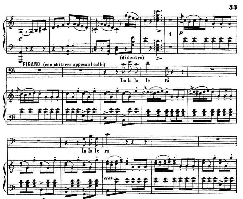 Largo Al Factotum Della Citta Aria Cavatina For Baritone Figaro G Rossini Il Barbiere Di Siviglia The Barber Of Seville Vocal Score Ed