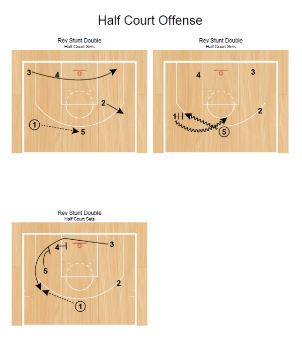 First Additional product image for - Los Angeles Clippers Playbook