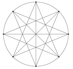 evolutionary astrology: a beginners guide npa discount