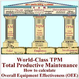 world class oee - a tpm tool ebook
