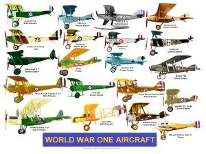 world war one aircraft poster