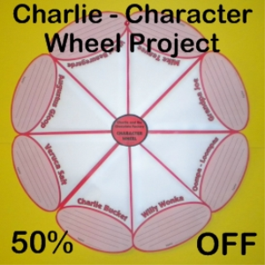 50% off charlie and the chocolate factory character wheel