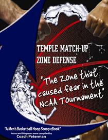 temple match-up zone defense