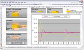 PID Tuning Blueprint Course Download Professional | Software | Training