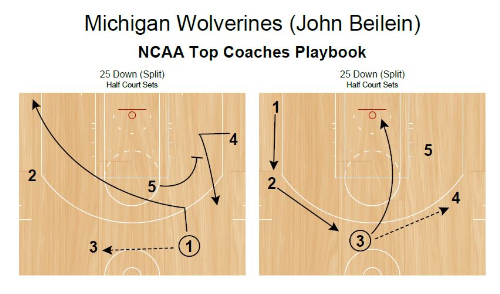 First Additional product image for - 2015 NCAA Top Coaches Playbook