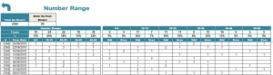 Swiss Lotto Results Checker Ultimate Excel xls Spreadsheet | Documents and Forms | Spreadsheets