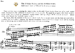 lesson no.39 (the 12 major scales and the 12 minor scales) ,the virtuoso pianist, part 2, ch.hanon, ed. schirmer (pd), tablet edition, a5 landscape, 24pp