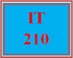 it 210 week 7 peer reviews of currency conversion test cases