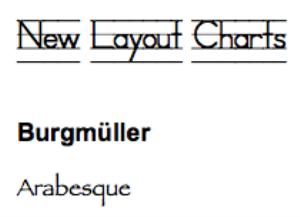 Burgmuller: Arabesque | Music | Classical