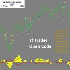 TF Trader System (Open Code) | Software | Developer