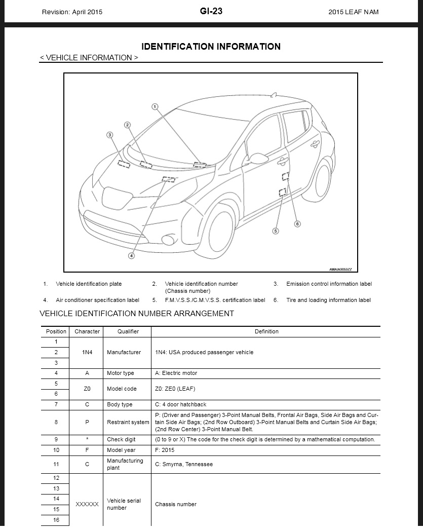 2015 nissan leaf ze0 service repair manual wiring diagram documents and forms manuals