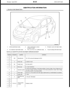 2015 nissan leaf ze0 service & repair manual & wiring diagram