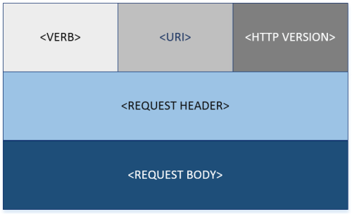 Second Additional product image for - REST/Web API Documentation Template (MS Word)
