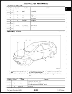 2015 Nissan Leaf ZE0 Service & Repair Manual & Wiring ...