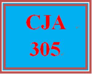 CJA 305 Week 2 Criminal Defense Case Analysis | eBooks | Education