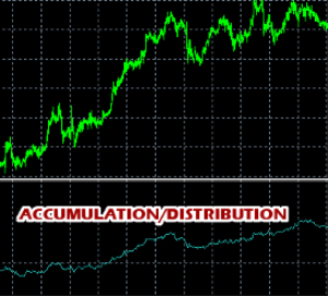 accumulation distribution expert advisor