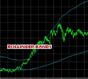 bollinger bands indicator expert advisor