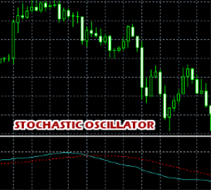 Stochastic Oscillator Indicator Expert Advisor - Automated Trading | Software | Business | Other