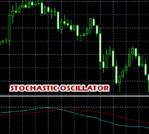 stochastic oscillator indicator expert advisor - automated trading