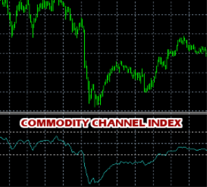 Commodity Channel Index Indicator Expert Advisor - Automated Trading | Software | Internet