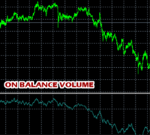 On Balance Volume (OBV) Indicator Expert Advisor - Automated Trading | Software | Other