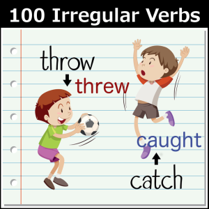 100 Irregular Verbs | eBooks | Language