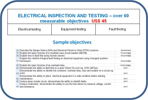 competence objectives - topic: electrical inspection & testing