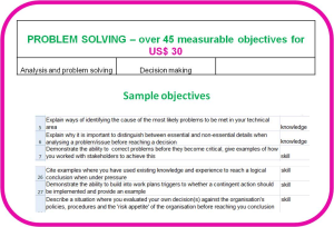 competence objectives - topic: problem solving