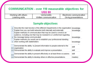 competence objectives - topic: communication