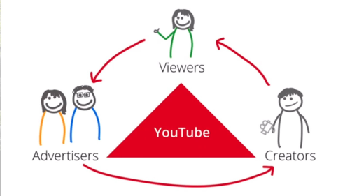 First Additional product image for - Courses make money on youtube