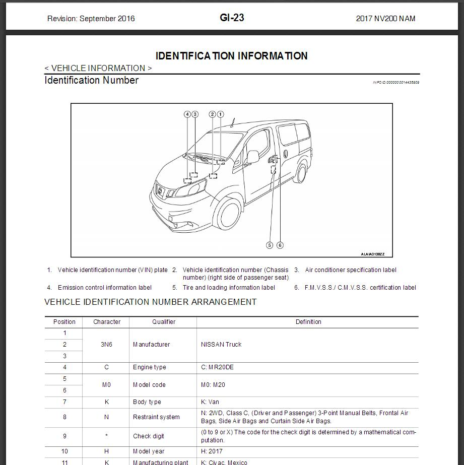 Nissan Radio Wiring Diagram : Nissan nv radio wiring diagram ford crown victoria