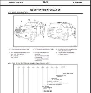 2017 nissan armada y62 service & repair manual & wiring diagram