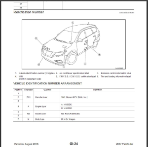2017 nissan pathfinder r52 service & repair manual & wiring diagram
