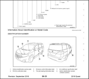 nissan quest e52 2016 service & repair manual & wiring diagram