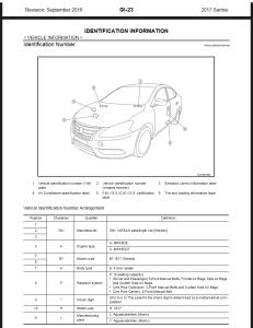 2017 nissan sentra b17 service repair manual & wiring diagram