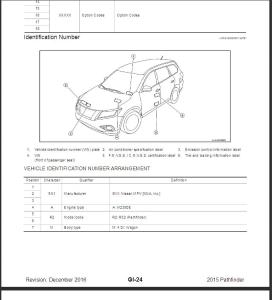 2015 nissan pathfinder r52 service & repair manual & wiring diagram