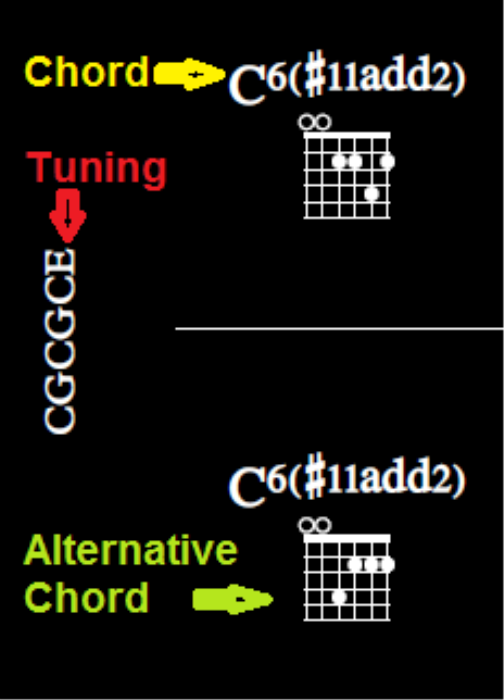 Second Additional product image for - 2,131,200 guitar chord diagrams collection