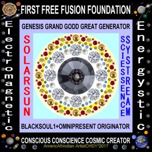 originator1-creator2-generator3 (letters)