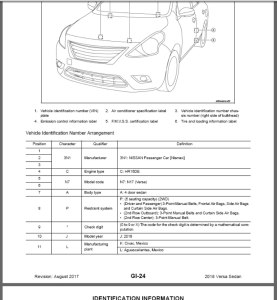 2018 nissan versa sedan n17 service repair manual & wiring diagram